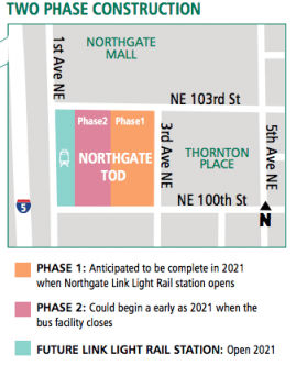 King County restarting Northgate TOD project over City Council objections
